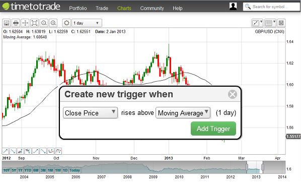 Moving Average Trigger Alert Pop Out.png
