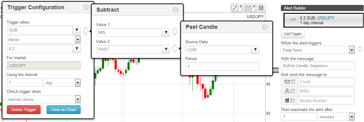 Candle stick trigger 6-2.png
