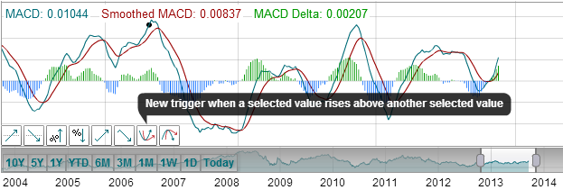 MACD Cross Over Alert.png