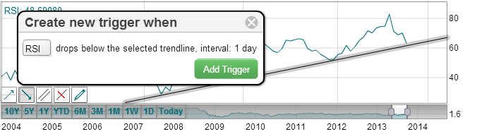 Trend Line Alert Creation 7.png