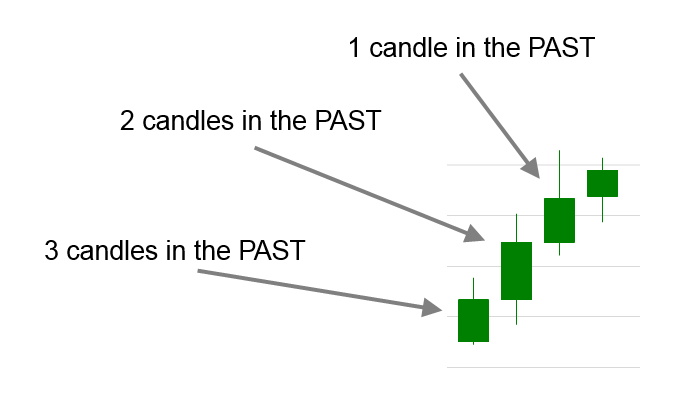 Past Candles.png