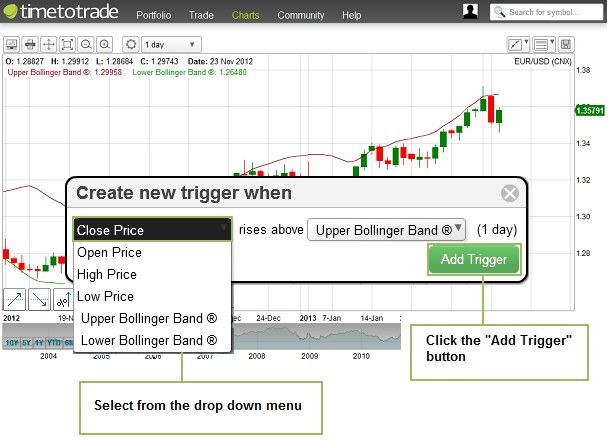 May 15,  · FFx Bollinger Bands. In the parameters pop up: select the alert you want and the alert mode (pop up and/or sound and/or email and/or push notification) Then On chart: select the bell icon (double click) then drag and drop it anywhere. At the very next incoming tick, it will retrieve its original position but with a different color signaling /5(6).