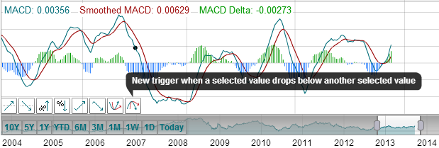 MACD Cross Over Alert 2.png