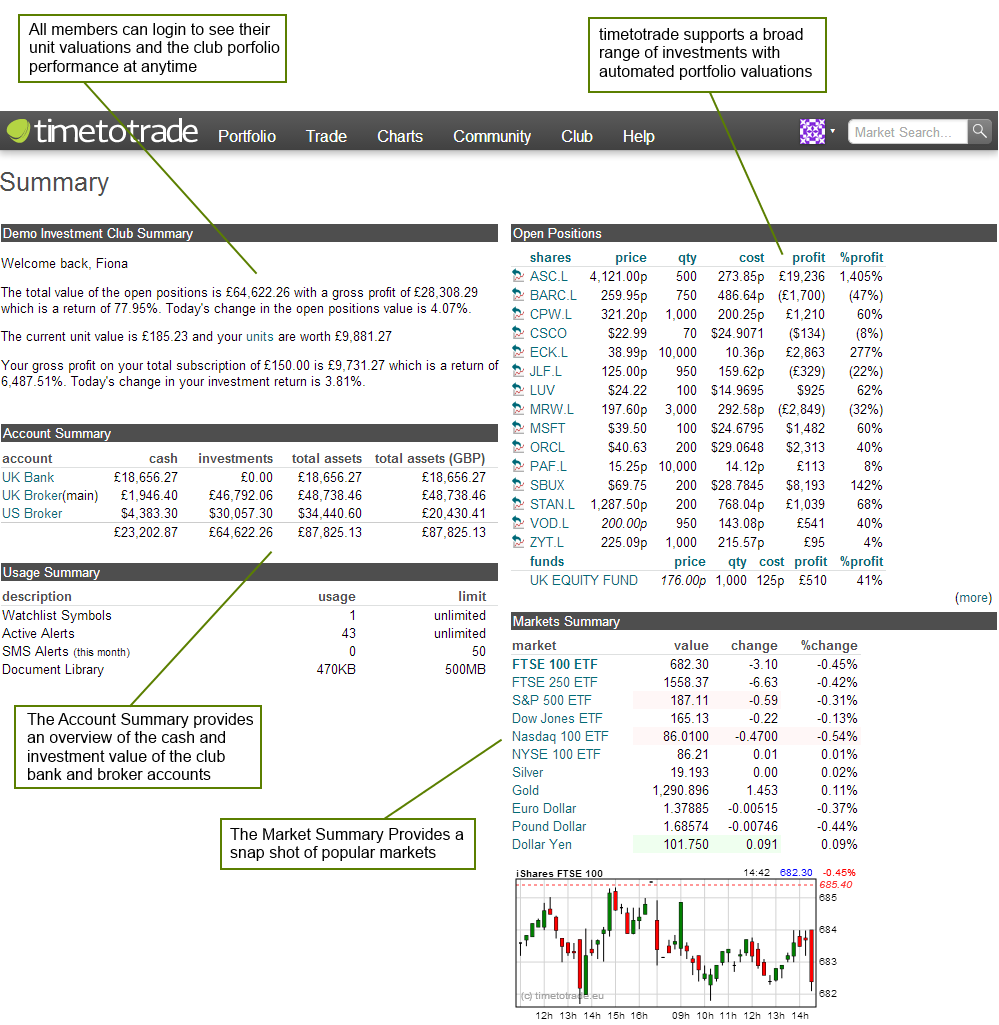 Investment Club Software Summary1.png