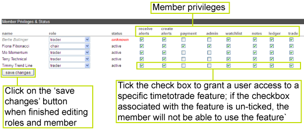 Club profile privileges set.png