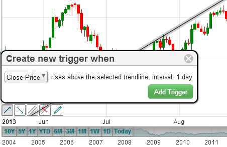 Trend Line Alert Creation 2.png