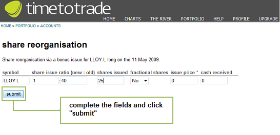 capitalisation issue of shares